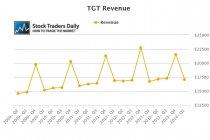 TGT Target Revenue Chart