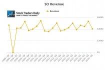 Southern Revenue
